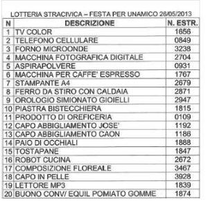 Lotteria  del 26 Maggio 2013